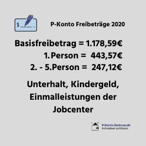 P-Konto Freibeträge 2020